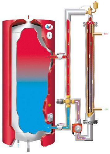 DK Wärmerückgewinnung | Effiziente und umweltschonende Energieeinsparung